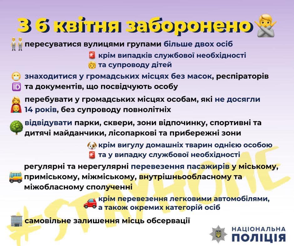 Поліція Івано-Франківщини наголошує, що з 6 квітня посилено карантинні заходи!
